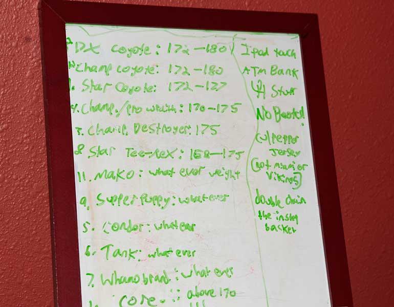 the chan list