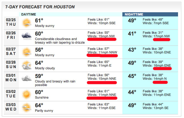 how is the weather in houston tx in march