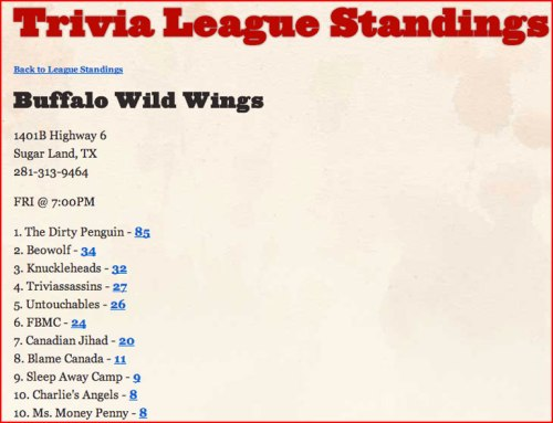 The final standings for our local trivia league