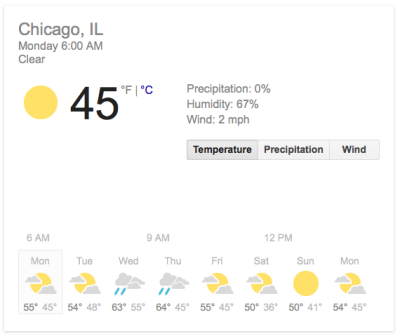 Although it's getting a bit warmer in Chicago, it's still too brisk for me.